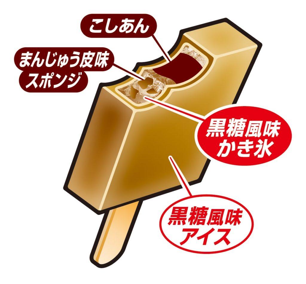 ガリガリ君リッチ・.温泉まんじゅう味-味